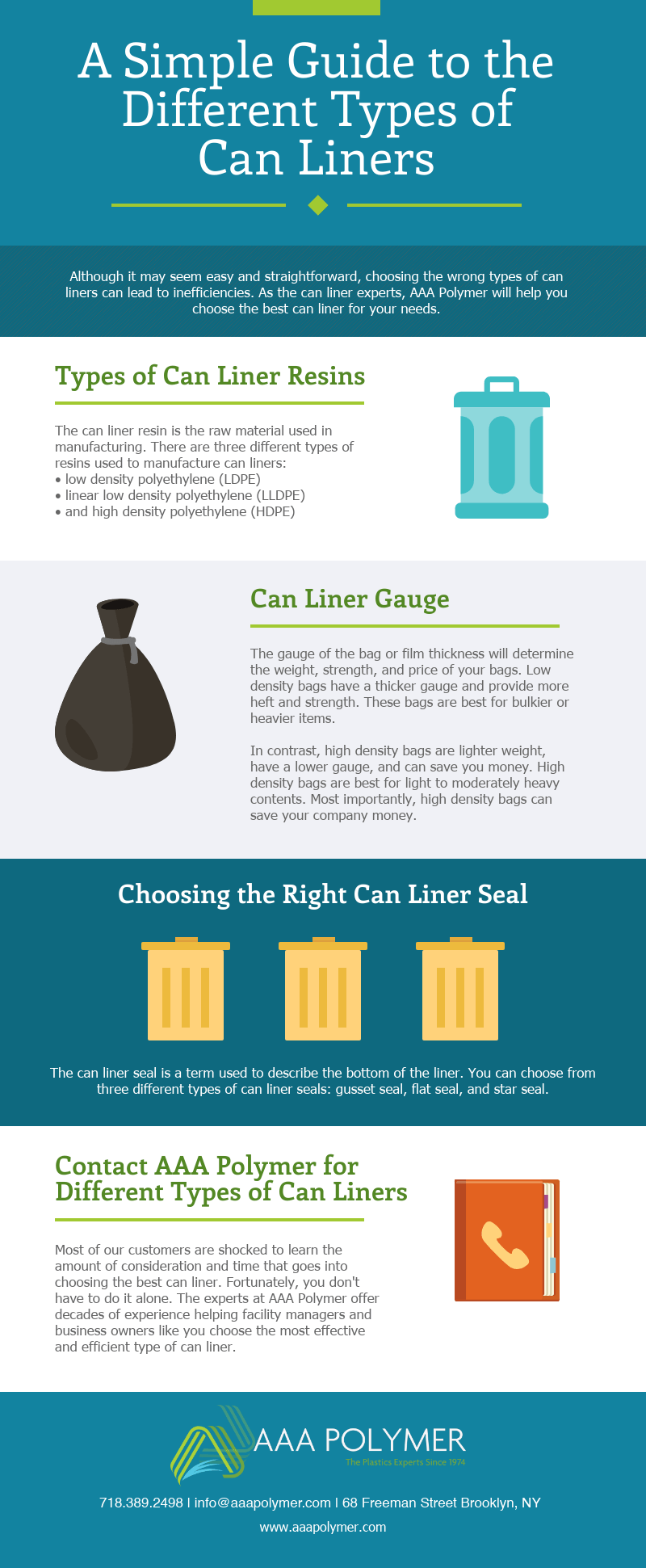 Different Types of Can Liners